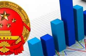 Статистика разводов в Китае фото