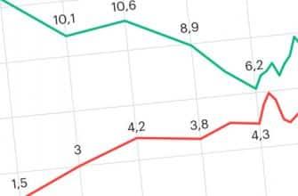 Статистика разводов за 2019 год по данным Росстат фото